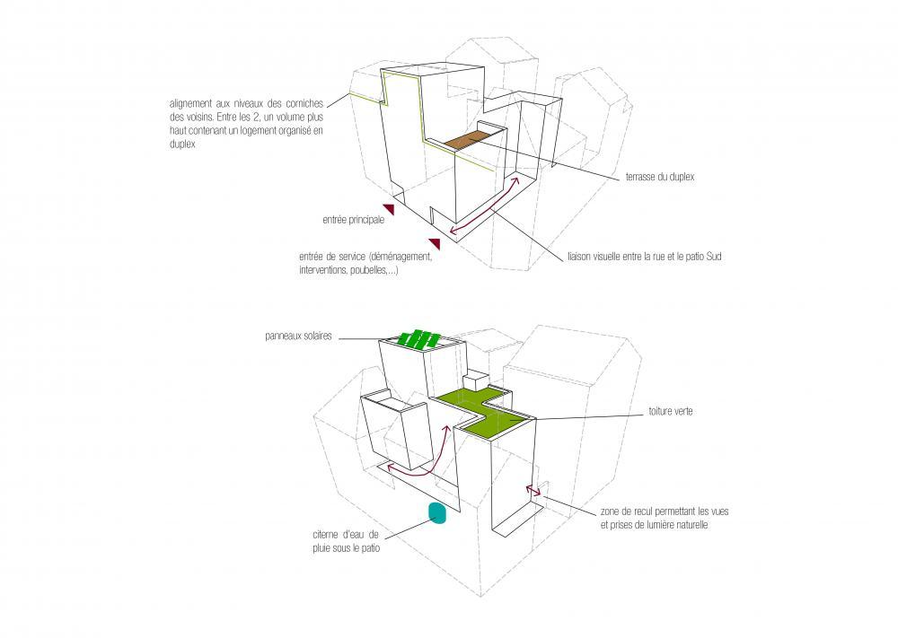 schéma explicatif des logements Terre Neuve