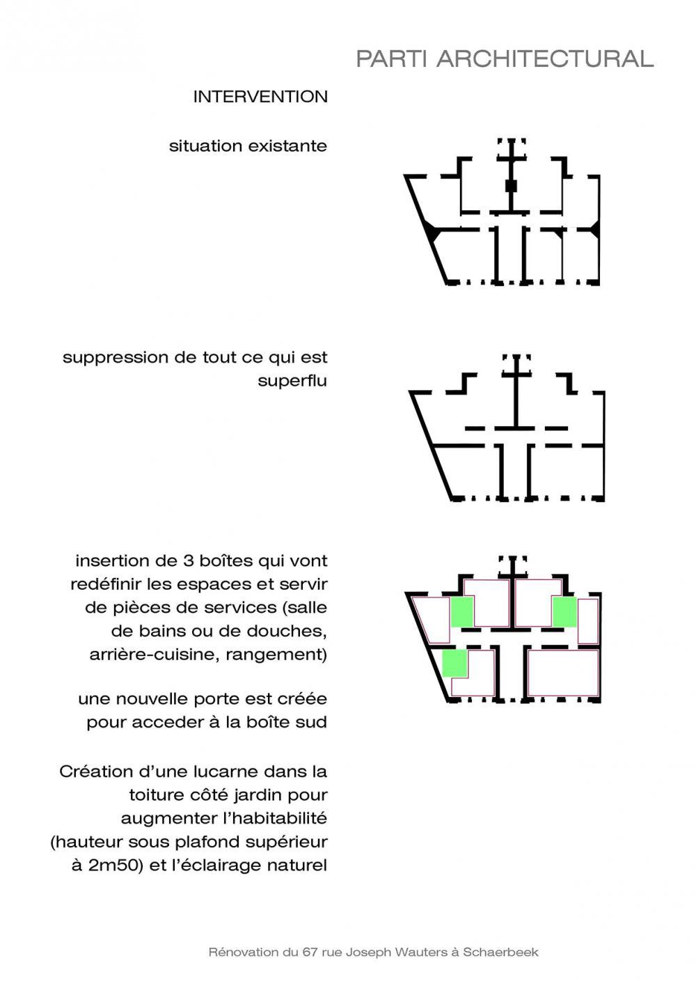 schéma conceptuel de la réorganisation des logements Wauters